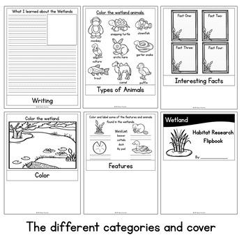 Animal Habitat Research Flipbooks {5 Different Flipbooks}
