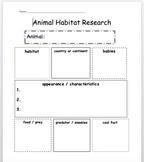 Animal Habitat Research Form