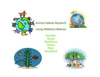 Animal Habitat Research Using the PebbleGo website