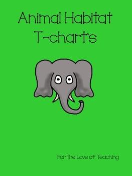 Animal Habitat T-Chart Bundle