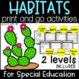 Animal Habitats Worksheets For Special Education