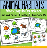 Animal Habitats Cut and Paste Low Prep Distance Learning