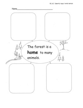 Animal Habitats Graphic Organizers Informational Reading Writing