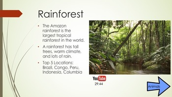 Animal Habitats Interactive PowerPoint