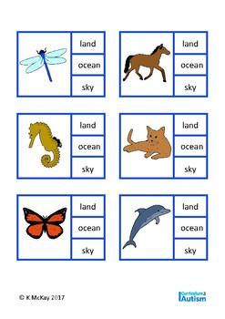 Animal Habitats- Land, Ocean or Sky Cards, Autism, Special Education
