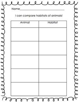 Animal Habitats!  Match the animal to the habitat!