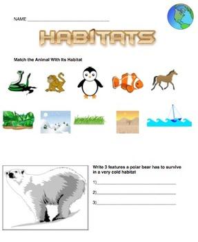 Animal Habitats Quiz or Worksheet