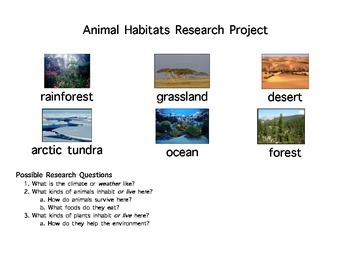 Animal Habitats Research Project