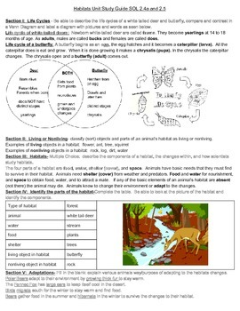 Animal Habitats Science Unit Study Guide