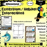 Ecosystem and Habitat Interactions