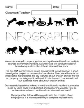 Animal Infographic PBA
