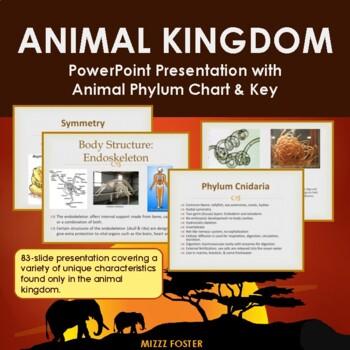 Animal Kingdom Bundle: Power Point and Chart
