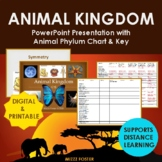 Animal Kingdom Bundle: Power Point and Chart