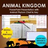 Animal Kingdom Chart / Worksheet / Graphic Organizer / Interactive Notebook