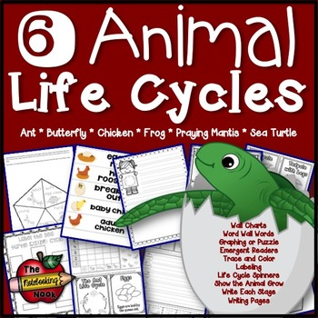 Animal Life Cycles Interactive Notebook