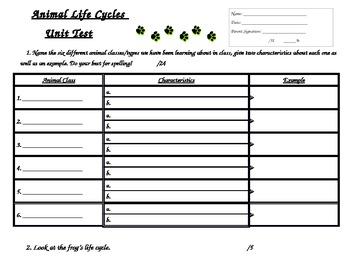 Animal Life Cycles Test