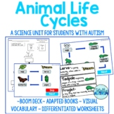 Animal Life Cycles Unit (Special Education)