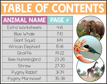 Animal Lovers Close Reading: Biggest and Smallest Edition