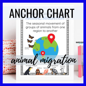 Animal Migration Anchor Charts