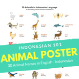 Animal Names Indonesian Vocabulary Poster (30 words)