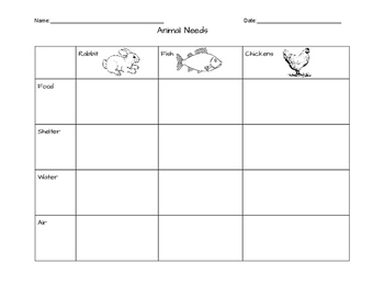 Animal Needs Chart