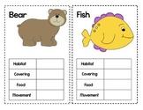 Animal Needs and Characteristics