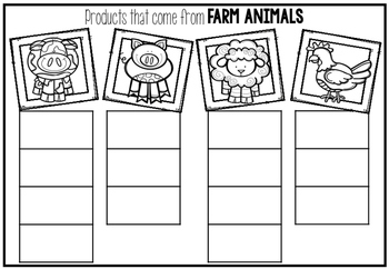 Animal Products Sorting