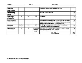 Animal Report Grading Rubric