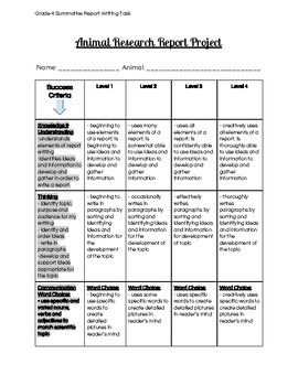 Animal Report Research Project Rubric