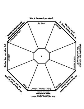 Animal Report Wheel