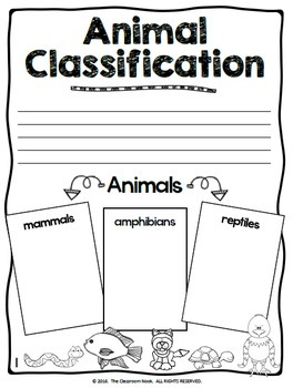 Animal Report Writing Template {Student Created Book}
