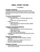 Animal Report and Research Project with Rubric, Animal Unit Project, Editable
