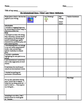 Animal Research Reflection/Conference Sheet Self/peer/teacher