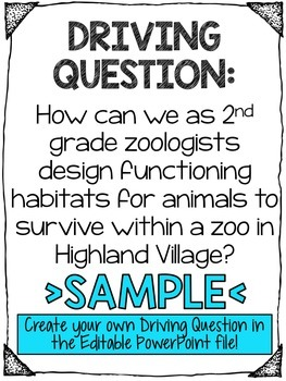 Animal Research PBL Printables & Resources {Project-Based Learning!}