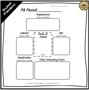 Animal Research Pack {Library Lesson Plan, Writing Process, 2nd-5th}