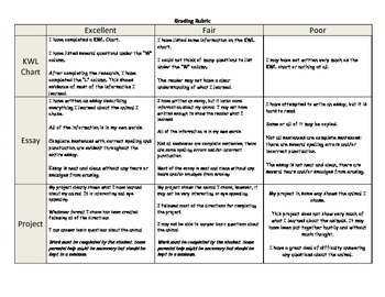 Animal Research Project Grading Rubric