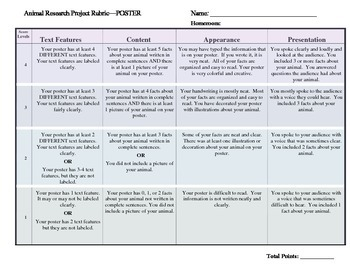 Animal Research Project Rubric