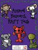 Animal Research RAFT Task- Common Core ELA Informational Writing