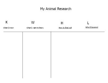 Animal Research Writing Project