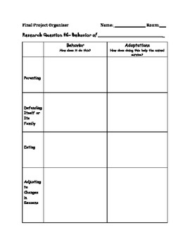 Animal Research and Rubric