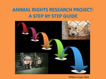 Animal Rights Research Presentation