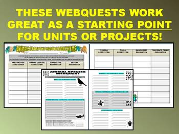 Animal Species and Types of Ecosystems Webquests / Overheads