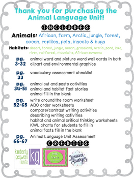 animal habitat unit leesson Lesson plan creative commons toggle domain 8: animals and habitats domain 8: animals and habitats you are here document 1 toggle unit 2 unit 2 document 1.