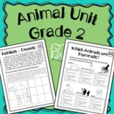 Animal Unit (Habitats, Mammals, Reptiles, Amphibians, Birds, Fish, Insects)