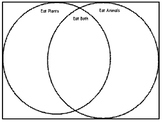 Animal Venn Diagram