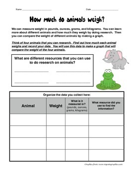 Animal Weight Graph