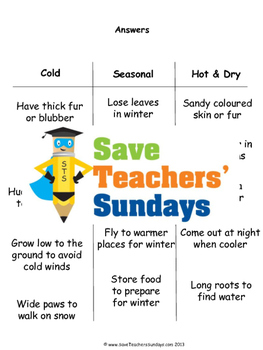 Animal Adaptations to Different Climates Lesson plan and Worksheet