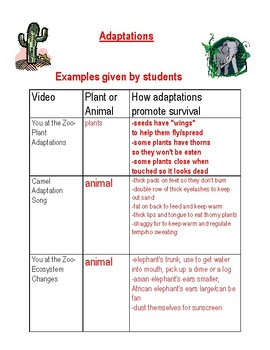 Animal and Plant Adapatations and Behaviors