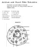 Animal and Plant Cell Coloring/Review