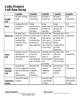 Animal and Plant Cell Rap Rubric